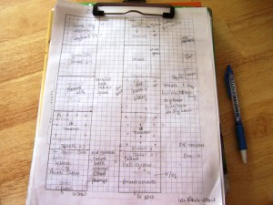 planning a year round edible garden